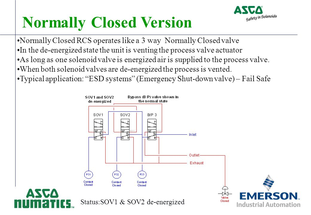 Asco Valve Wiring Diagram - Schematic And Wiring Diagrams on