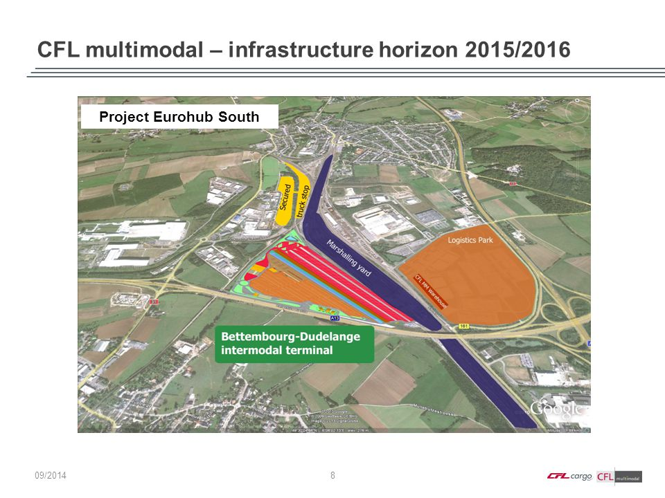CFL multimodal – infrastructure horizon 2015/2016 8 Project Eurohub South 09/ 2014
