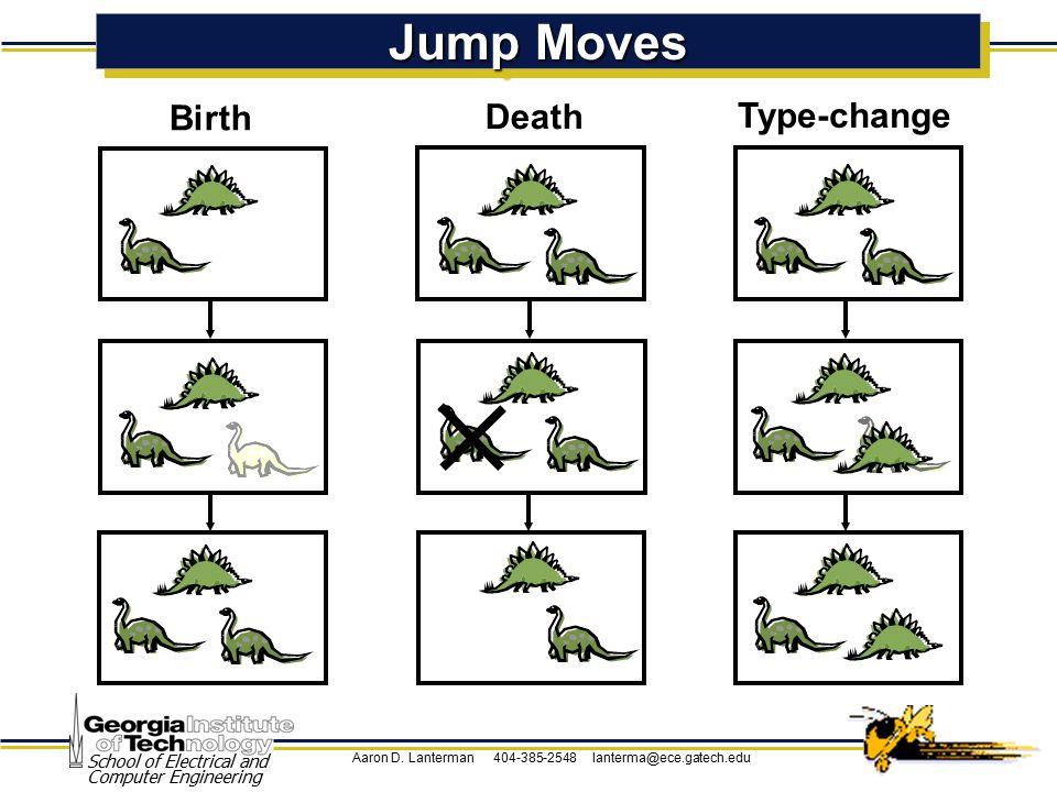 Aaron D. Lanterman 404-385-2548 lanterma@ece.gatech.edu School of Electrical and Computer Engineering Jump Moves Birth Death Type-change