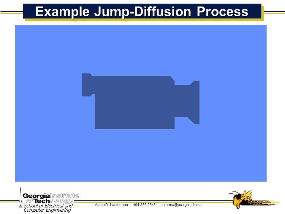 Aaron D. Lanterman 404-385-2548 lanterma@ece.gatech.edu School of Electrical and Computer Engineering Example Jump-Diffusion Process