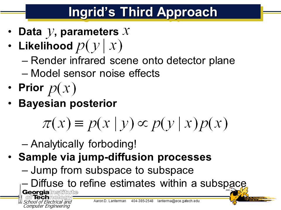 Aaron D. Lanterman 404-385-2548 lanterma@ece.gatech.edu School of Electrical and Computer Engineering Ingrid's Third Approach Data, parameters Likelih