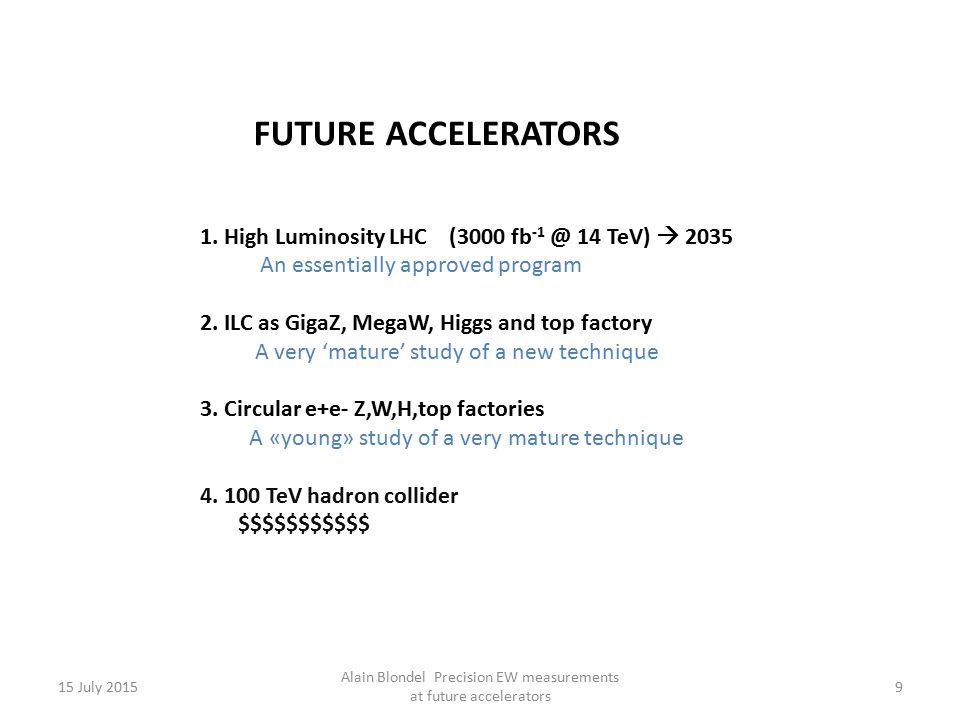15 July 2015 Alain Blondel Precision EW measurements at future accelerators 9 FUTURE ACCELERATORS 1.