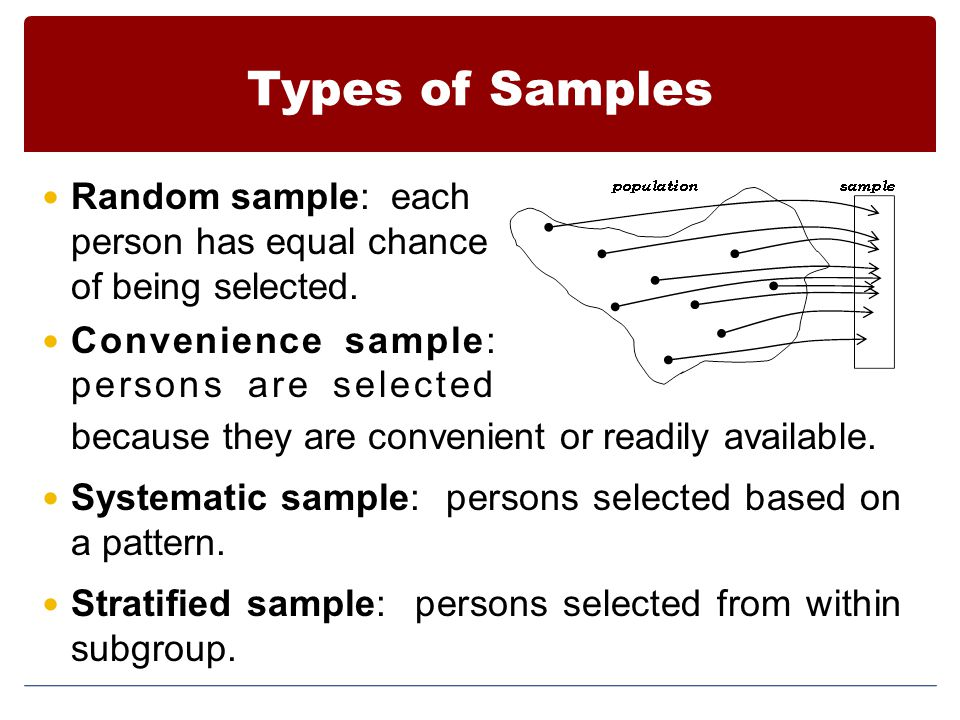 Types of Samples Random sample: each person has equal chance of being selected. Convenience sample: persons are selected because they are convenient o