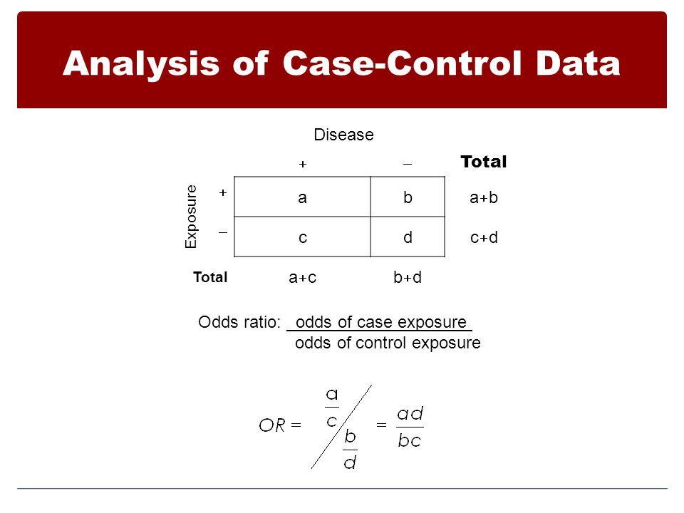 Analysis of Case-Control Data Disease  Total Exposure  ab abab  cd cdcd Total acacbdbd Odds ratio: odds of case exposure. odds of control