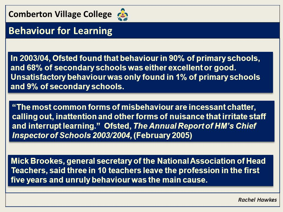 Comberton Village College Behaviour for Learning Rachel Hawkes Good behaviour is often a result of… Positive home-school relationships Good relationships Interesting / engaging teaching Teacher reputation Consistent expectations Positive prior experiences Timely interventions High quality senior leadership High expectations