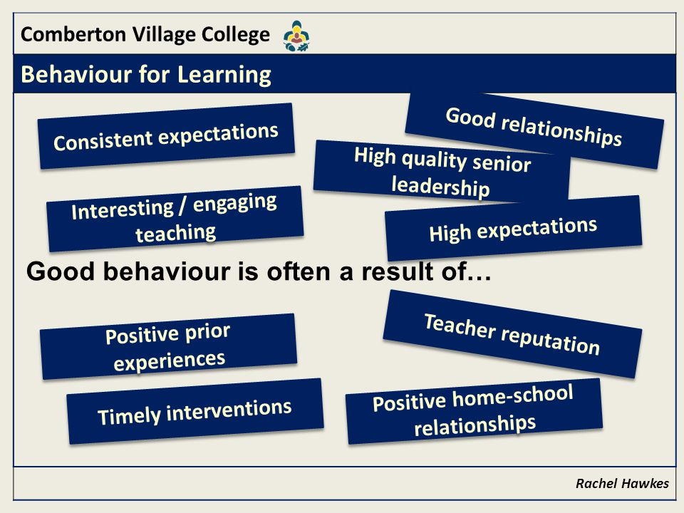 Comberton Village College Behaviour for Learning Rachel Hawkes Good behaviour is often a result of… 2 1 3 645 87 9