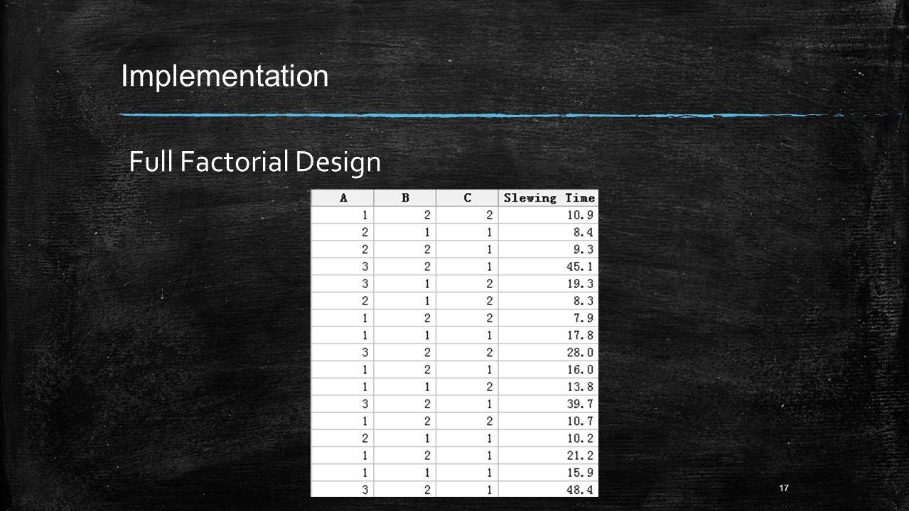 Implementation Full Factorial Design 17