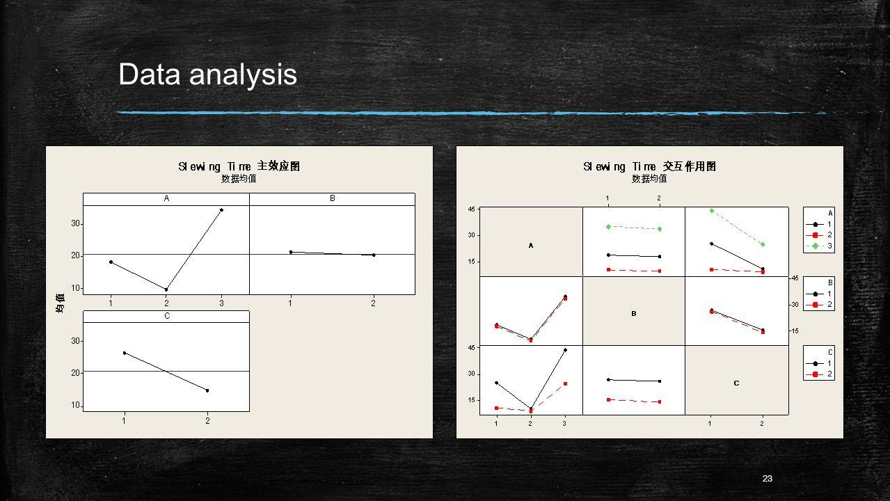 Data analysis 23