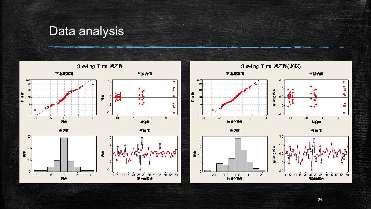 Data analysis 24