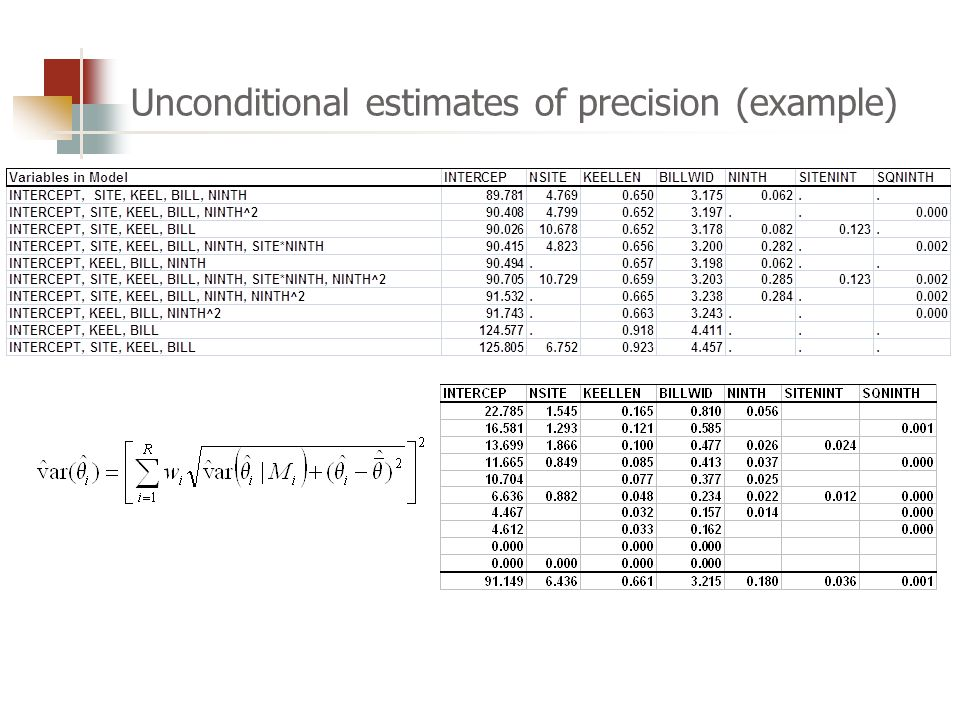 Unconditional estimates of precision (example)