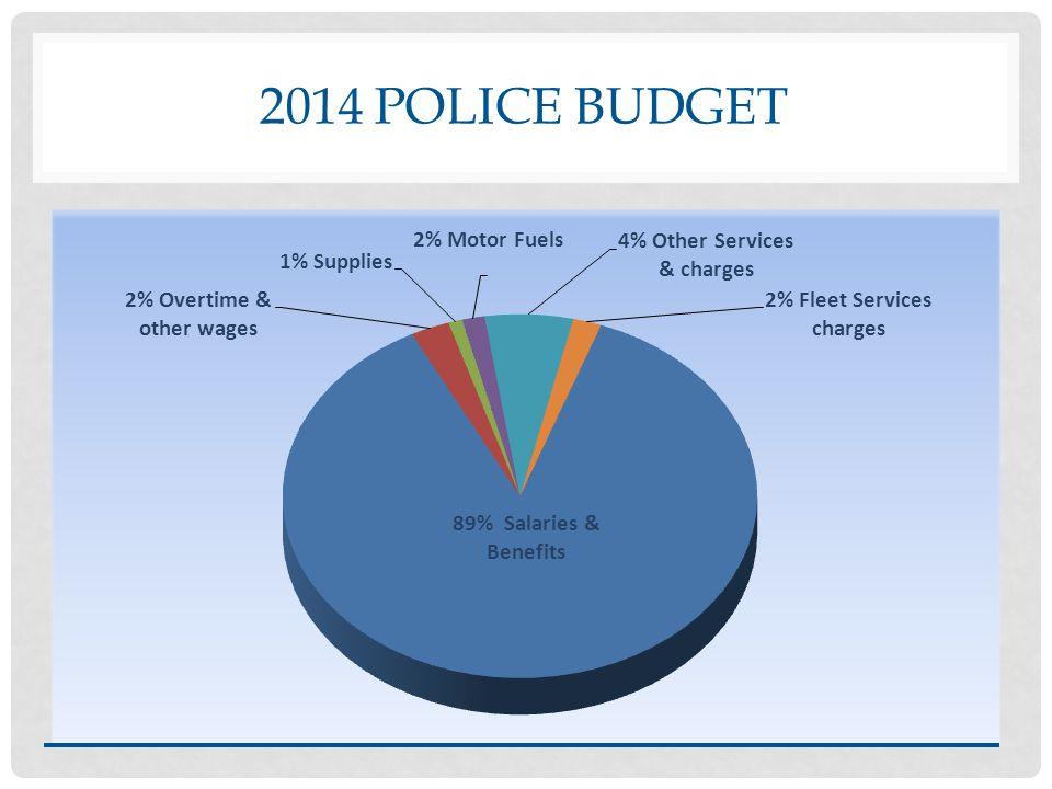 2014 POLICE BUDGET