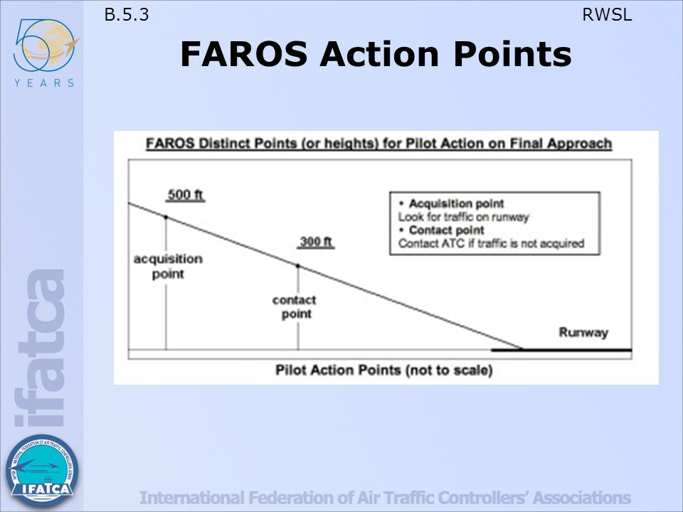 B.5.3 RWSL FAROS Action Points
