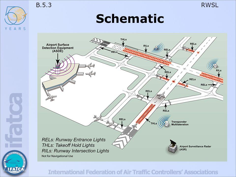 B.5.3 RWSL Schematic