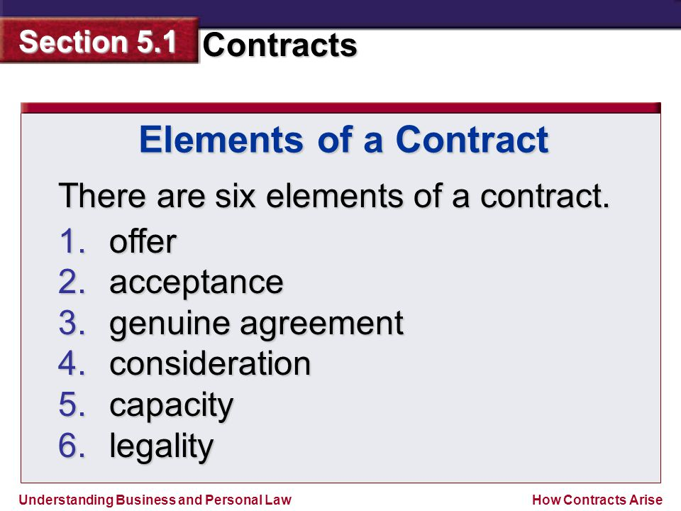 Understanding Business and Personal Law Contracts Section 5.1 How Contracts Arise There are six elements of a contract. Elements of a Contract 1.offer