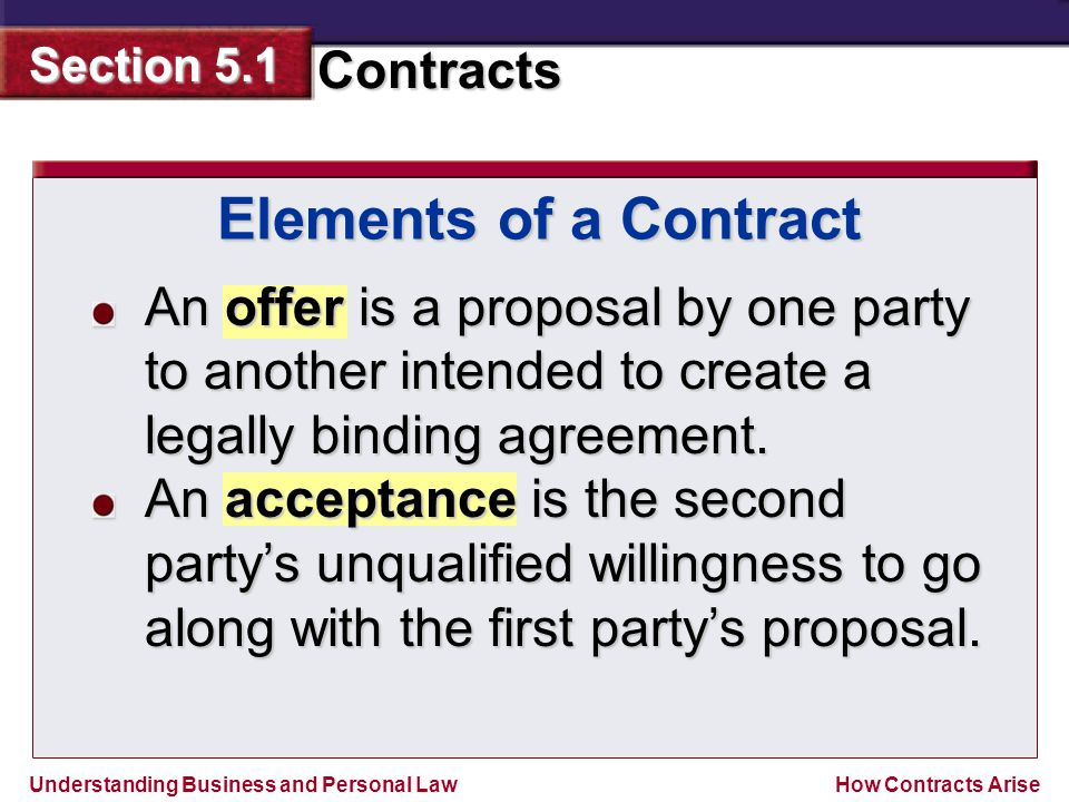 Understanding Business and Personal Law Contracts Section 5.1 How Contracts Arise An offer is a proposal by one party to another intended to create a