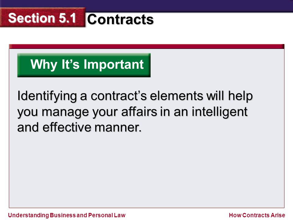 Understanding Business and Personal Law Contracts Section 5.1 How Contracts Arise Why It's Important Identifying a contract's elements will help you m