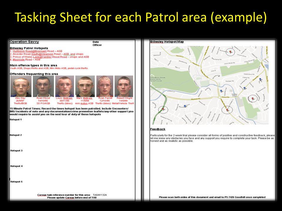 Tasking Sheet for each Patrol area (example)