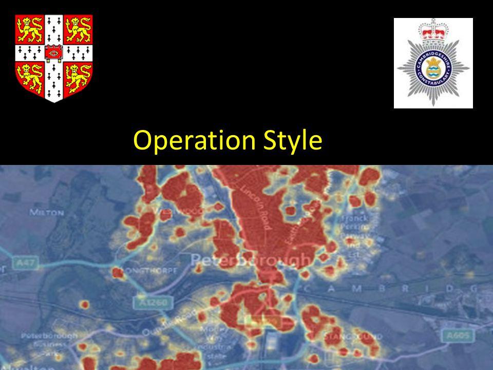 Operation Style