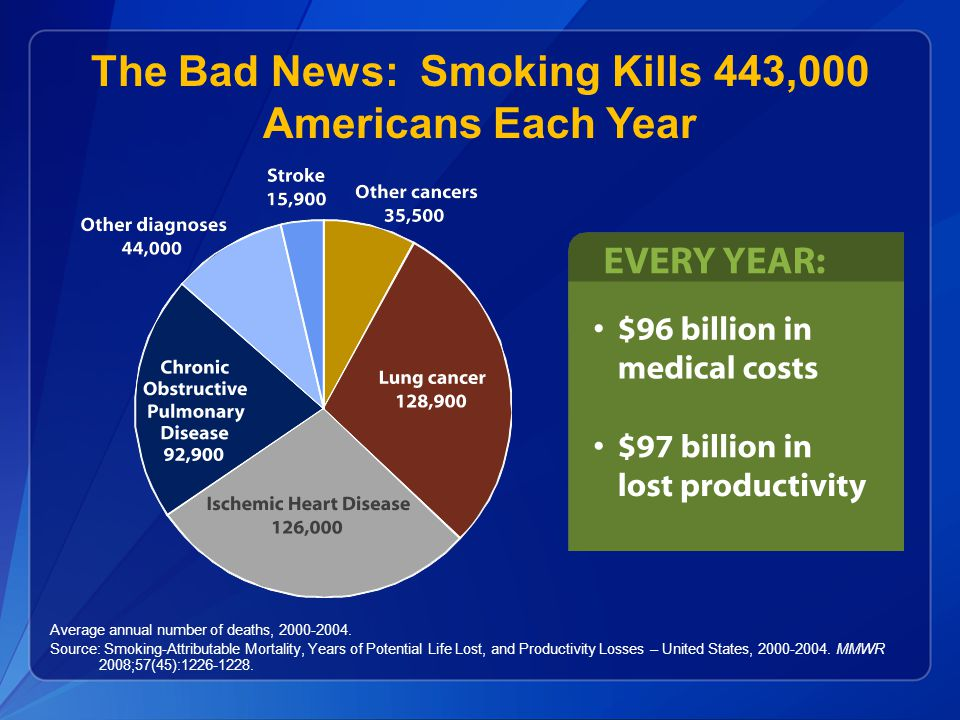  Federal lawsuit challenging FDA's regulatory authority  Federal lawsuit challenging graphic warning labels Injunction has placed new warnings on hold for now  Continued lawsuits in states and communities against smoke-free, point of sale policies Legal Challenges