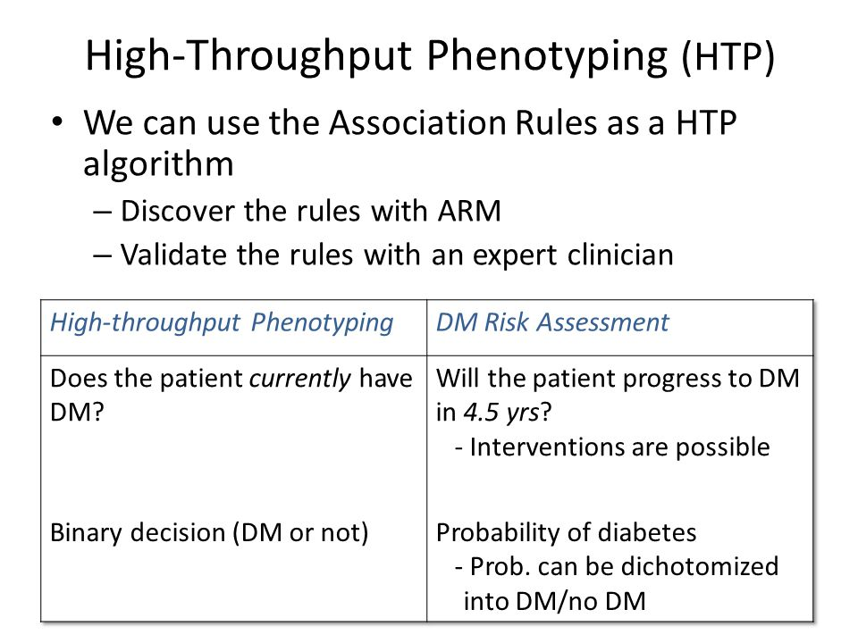 High-Throughput Phenotyping (HTP) We can use the Association Rules as a HTP algorithm – Discover the rules with ARM – Validate the rules with an exper