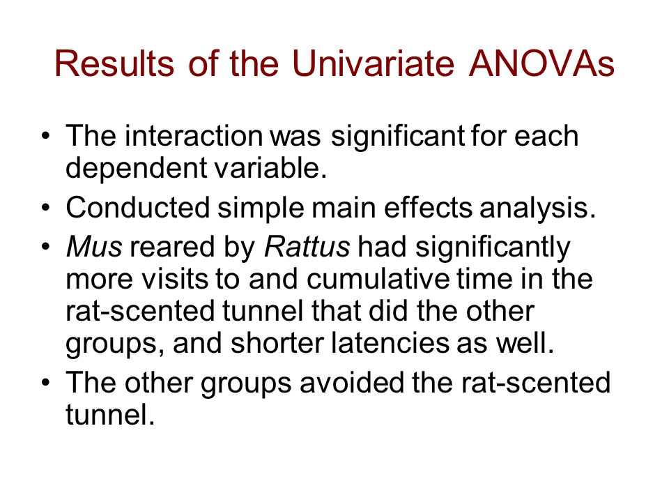 Results of the Univariate ANOVAs The interaction was significant for each dependent variable. Conducted simple main effects analysis. Mus reared by Ra