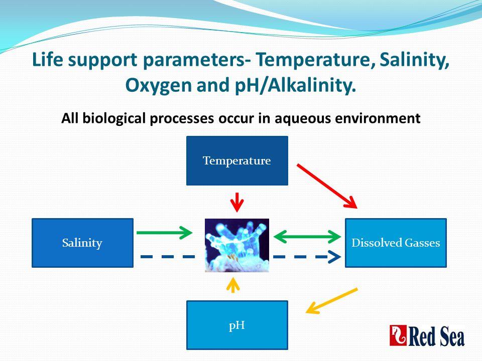 Life support parameters- Temperature Water temperature in the tropic's range : 22 -30°C (NOAA,WOA98)