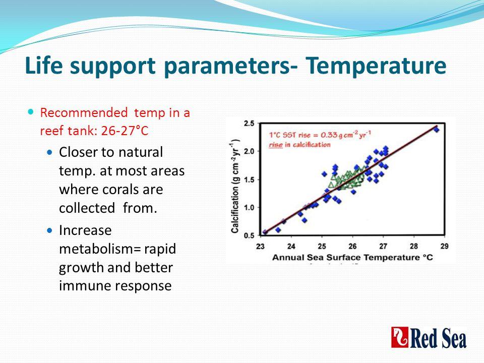 Life support parameters- Oxygen Oxygen levels in coral reefs (ppm) DO levels in coral reefs: 4.5-5 mg/l with 80% saturation (NOAA,WOA98)