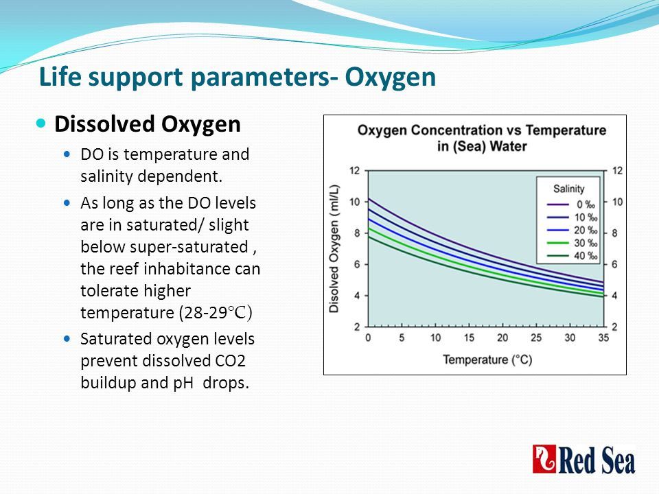 Life support parameters- Oxygen Dissolved Oxygen Increasing DO: Protein skimmer Surface skimmer Water surface agitation Can be measured with colorimetric test kit or non- directly but very efficient with RedOx meter.
