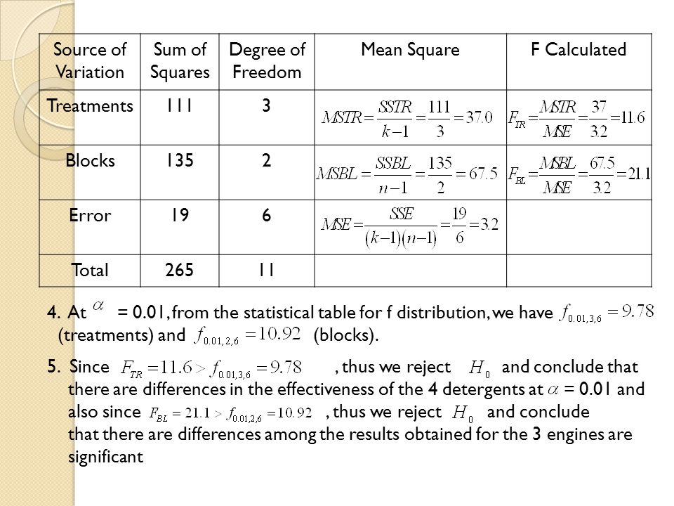 4. At = 0.01, from the statistical table for f distribution, we have (treatments) and (blocks). 5. Since, thus we reject and conclude that there are d