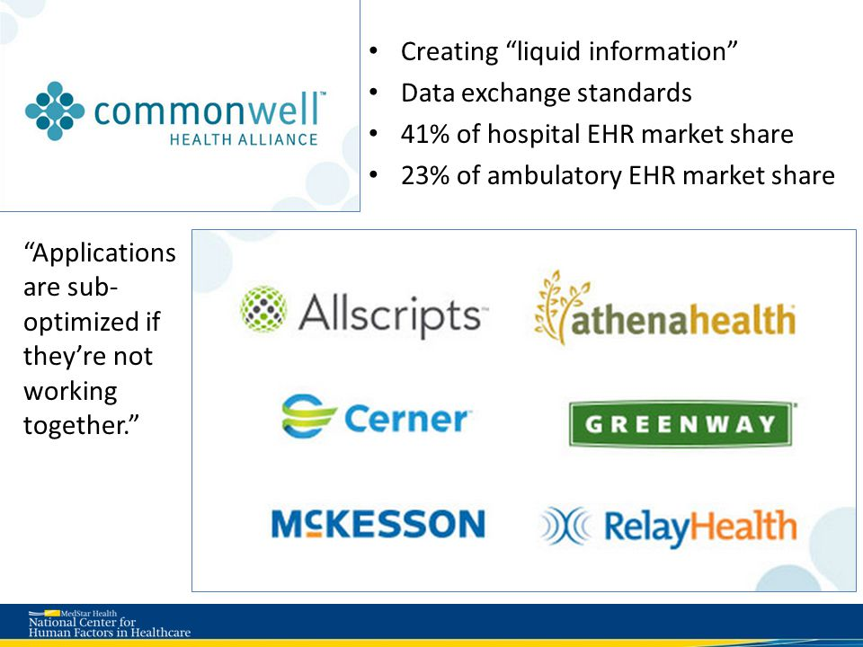 Creating liquid information Data exchange standards 41% of hospital EHR market share 23% of ambulatory EHR market share Applications are sub- optimized if they're not working together.