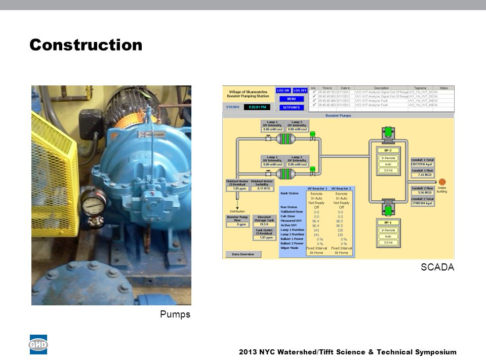 2013 NYC Watershed/Tifft Science & Technical Symposium Construction Pumps Image place holder SCADA