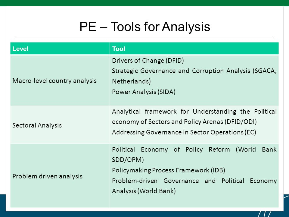 Click to edit Master title style PE – Tools for Analysis LevelTool Macro-level country analysis Drivers of Change (DFID) Strategic Governance and Corruption Analysis (SGACA, Netherlands) Power Analysis (SIDA) Sectoral Analysis Analytical framework for Understanding the Political economy of Sectors and Policy Arenas (DFID/ODI) Addressing Governance in Sector Operations (EC) Problem driven analysis Political Economy of Policy Reform (World Bank SDD/OPM) Policymaking Process Framework (IDB) Problem-driven Governance and Political Economy Analysis (World Bank)