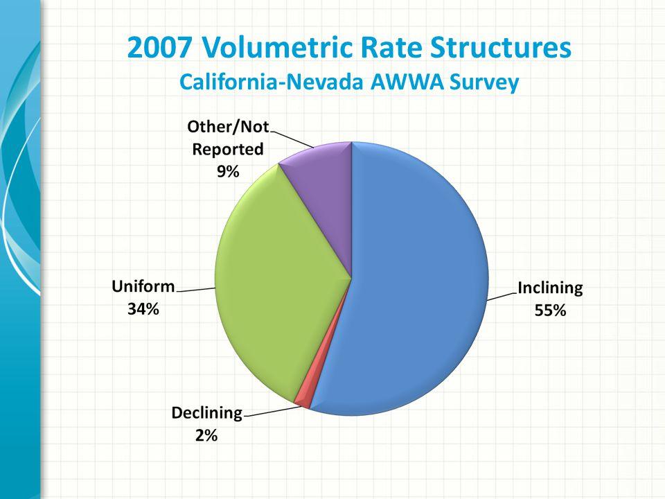 2007 Volumetric Rate Structures California-Nevada AWWA Survey