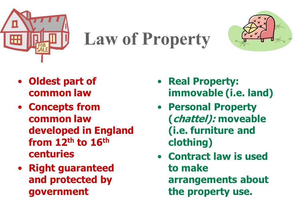 Real and Personal Property Chapter 8