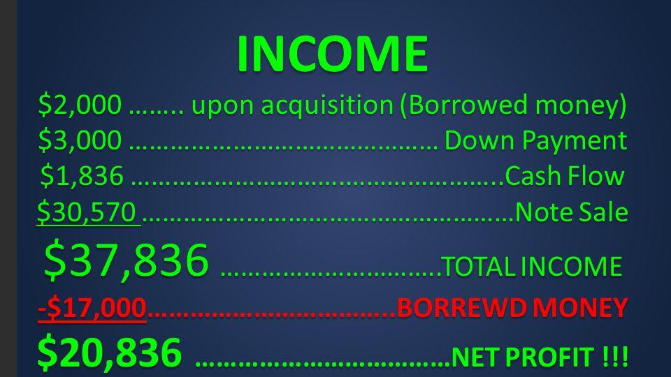 INCOME $2,000 …….. upon acquisition (Borrowed money) $3,000 ……………………………………… Down Payment $1,836 ………………………….…………………..Cash Flow $30,570 …………………………………………