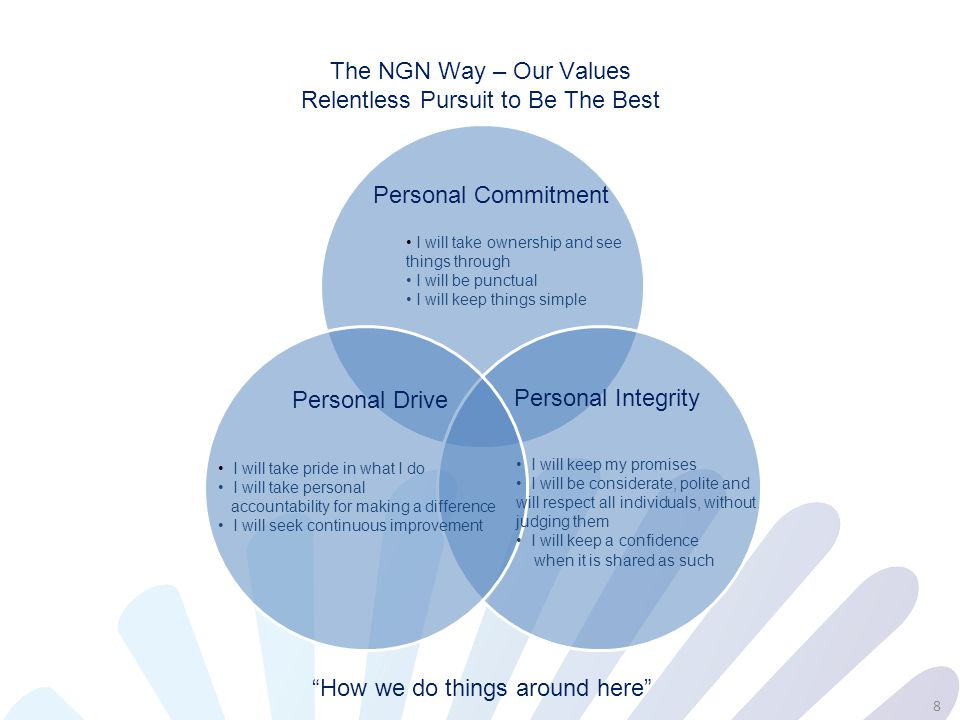 The NGN Way – Our Values Relentless Pursuit to Be The Best 8 I will take ownership and see things through I will be punctual I will keep things simple I will take pride in what I do I will take personal accountability for making a difference I will seek continuous improvement I will keep my promises I will be considerate, polite and will respect all individuals, without judging them I will keep a confidence when it is shared as such Personal Commitment Personal Drive Personal Integrity How we do things around here