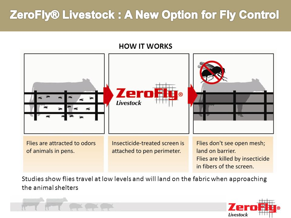 Studies show flies travel at low levels and will land on the fabric when approaching the animal shelters HOW IT WORKS
