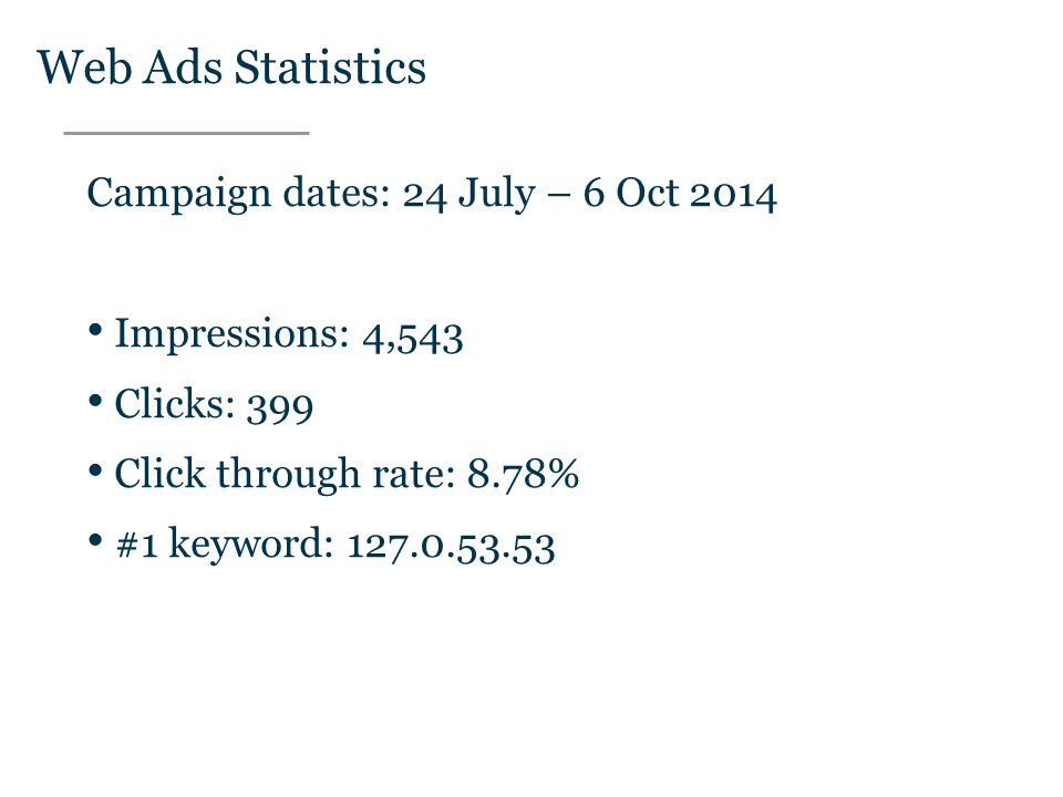 Text Web Ads Statistics Campaign dates: 24 July – 6 Oct 2014 Impressions: 4,543 Clicks: 399 Click through rate: 8.78% #1 keyword: 127.0.53.53