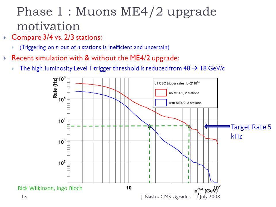 Phase 1 : Muons ME4/2 upgrade motivation  Compare 3/4 vs.