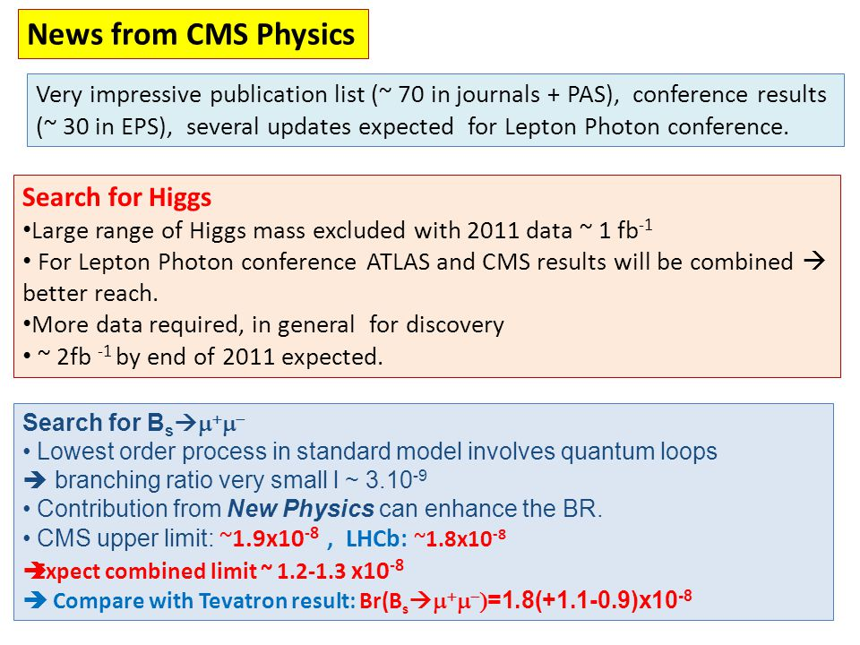 News from CMS Physics Search for Higgs Large range of Higgs mass excluded with 2011 data ~ 1 fb -1 For Lepton Photon conference ATLAS and CMS results will be combined  better reach.