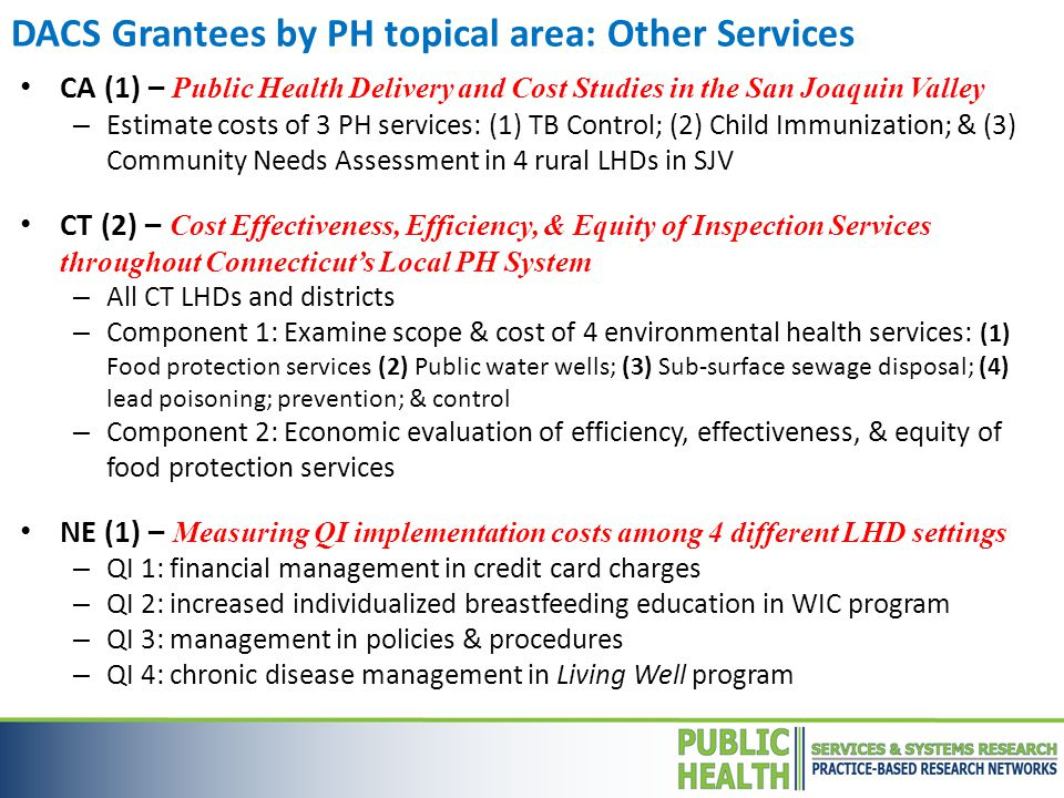 DACS Grantees by PH topical area: Other Services CA (1) – Public Health Delivery and Cost Studies in the San Joaquin Valley – Estimate costs of 3 PH services: (1) TB Control; (2) Child Immunization; & (3) Community Needs Assessment in 4 rural LHDs in SJV CT (2) – Cost Effectiveness, Efficiency, & Equity of Inspection Services throughout Connecticut's Local PH System – All CT LHDs and districts – Component 1: Examine scope & cost of 4 environmental health services: (1) Food protection services (2) Public water wells; (3) Sub-surface sewage disposal; (4) lead poisoning; prevention; & control – Component 2: Economic evaluation of efficiency, effectiveness, & equity of food protection services NE (1) – Measuring QI implementation costs among 4 different LHD settings – QI 1: financial management in credit card charges – QI 2: increased individualized breastfeeding education in WIC program – QI 3: management in policies & procedures – QI 4: chronic disease management in Living Well program