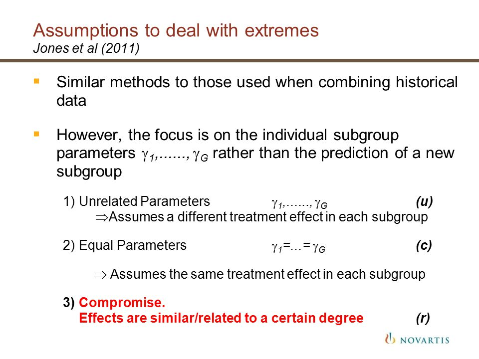 Assumptions to deal with extremes Jones et al (2011)  Similar methods to those used when combining historical data  However, the focus is on the individual subgroup parameters  1,......,  G rather than the prediction of a new subgroup 1)Unrelated Parameters  1,......,  G (u)  Assumes a different treatment effect in each subgroup 2)Equal Parameters  1 =...=  G (c)  Assumes the same treatment effect in each subgroup 3)Compromise.