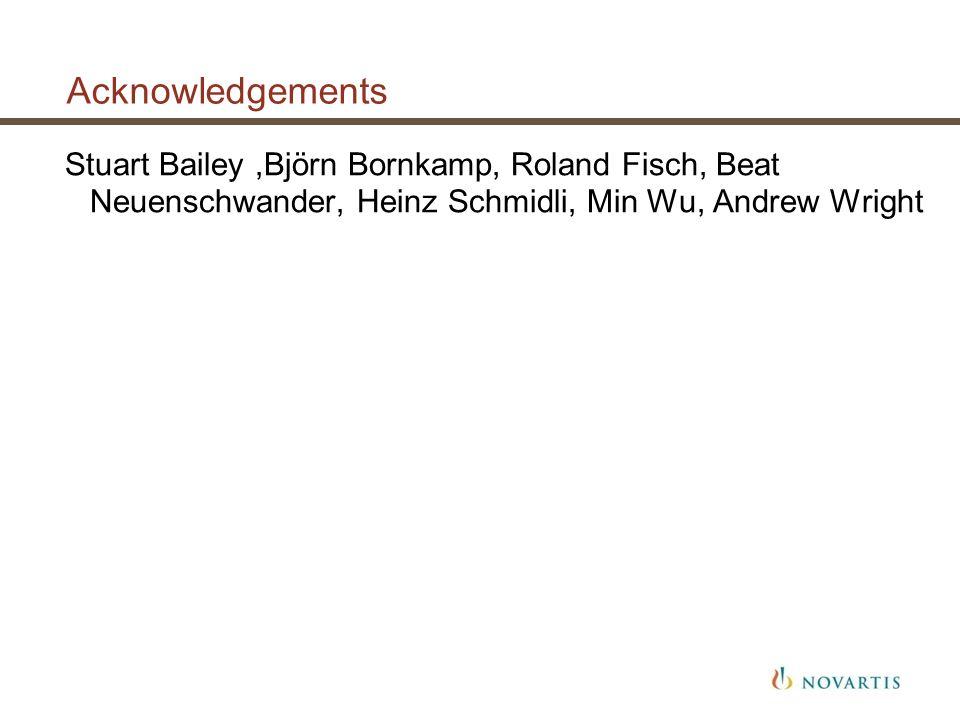 Acknowledgements Stuart Bailey,Björn Bornkamp, Roland Fisch, Beat Neuenschwander, Heinz Schmidli, Min Wu, Andrew Wright