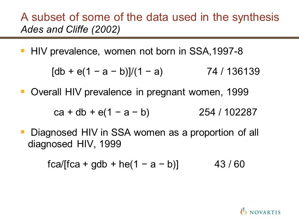 A subset of some of the data used in the synthesis Ades and Cliffe (2002)  HIV prevalence, women not born in SSA,1997-8 [db + e(1 − a − b)]/(1 − a) 74 / 136139  Overall HIV prevalence in pregnant women, 1999 ca + db + e(1 − a − b) 254 / 102287  Diagnosed HIV in SSA women as a proportion of all diagnosed HIV, 1999 fca/[fca + gdb + he(1 − a − b)] 43 / 60