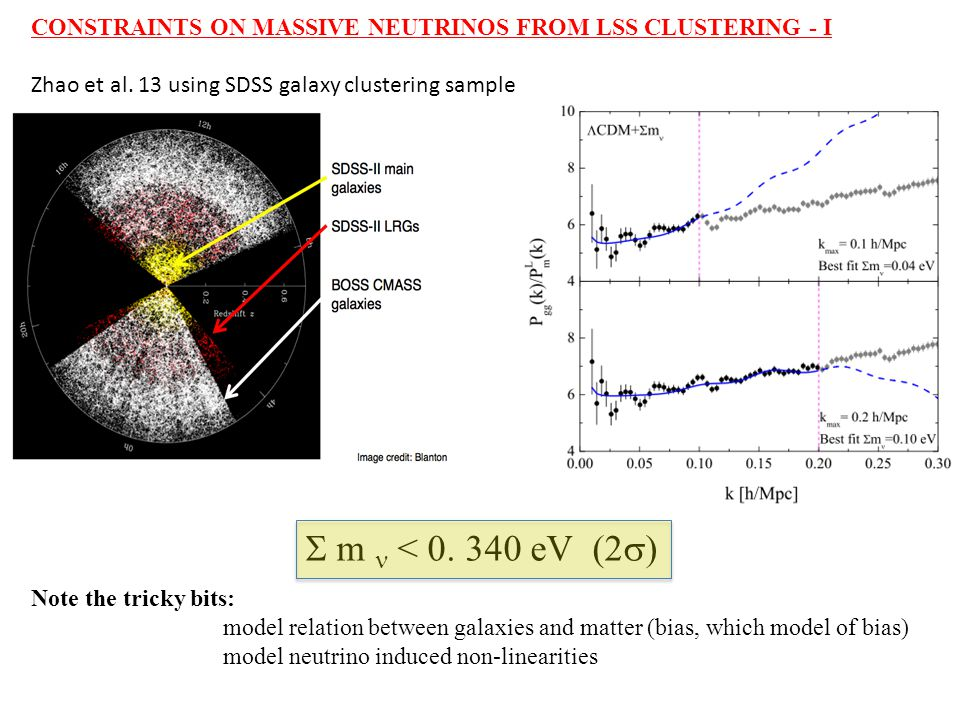 CONSTRAINTS ON MASSIVE NEUTRINOS FROM LSS CLUSTERING - I Zhao et al. 13 using SDSS galaxy clustering sample  m < 0. 340 eV (2  ) Note the tricky bit