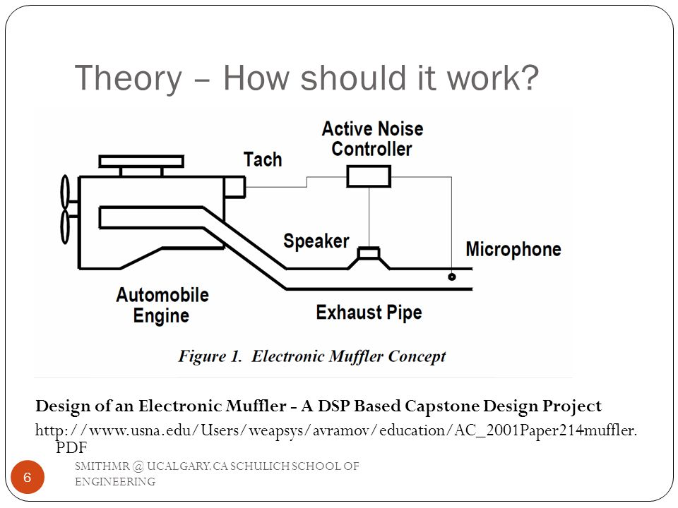 Theory – How should it work? Design of an Electronic Muffler - A DSP Based Capstone Design Project http://www.usna.edu/Users/weapsys/avramov/education