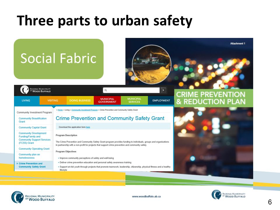 6 Social Fabric Fire Prevention, Building Safety Codes, Zoning Bylaws and Crime Prevention Through Environmental Design (CPTED). Built t Three parts t