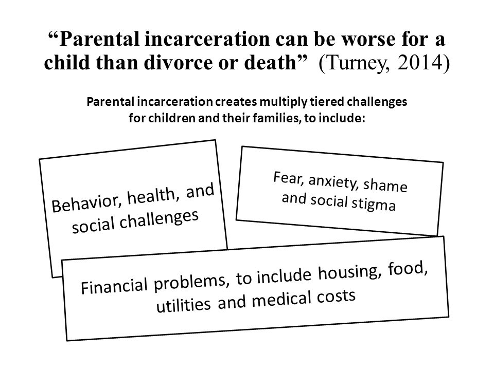 Parental incarceration can be worse for a child than divorce or death (Turney, 2014) Behavior, health, and social challenges Parental incarceration creates multiply tiered challenges for children and their families, to include: Fear, anxiety, shame and social stigma Financial problems, to include housing, food, utilities and medical costs