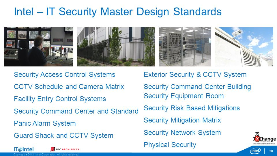 Copyright © 2013, Intel Corporation. All rights reserved. Intel – IT Security Master Design Standards Security Access Control Systems CCTV Schedule an