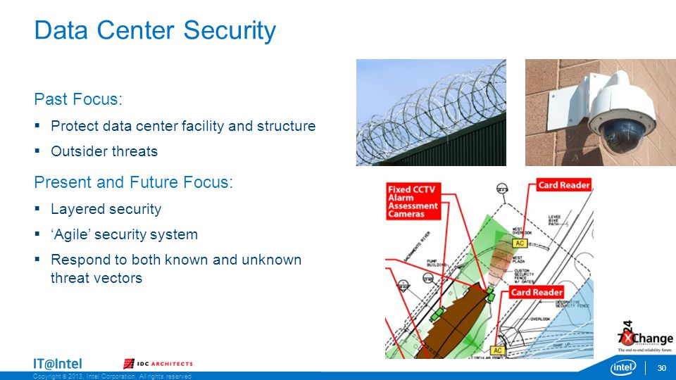 Copyright © 2013, Intel Corporation. All rights reserved. Data Center Security 30 Past Focus:  Protect data center facility and structure  Outsider
